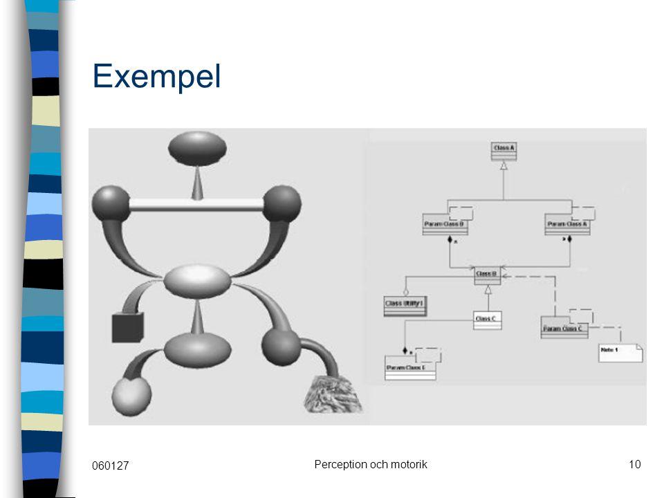060127 Perception och motorik10 Exempel