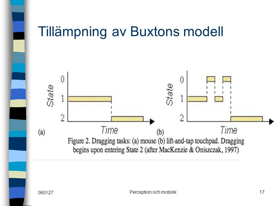 060127 Perception och motorik17 Tillämpning av Buxtons modell