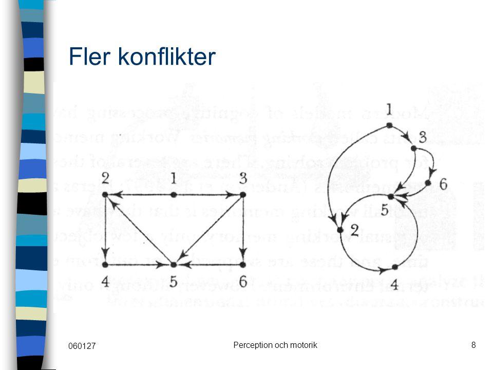 060127 Perception och motorik19 Guiards modell - tvåhandsinteraktion Yves Guiard 1987 Fokus på händernas olika roller (jfr Buxton & Myers, 1986) Analys av tangenters placering på ett vanligt tangentbord i relation till mus som pekdon Tre unika tangenter till vänster, 15 till höger Vanliga tangentbord mer lämpliga (mindre olämpliga) för vänsterhänta