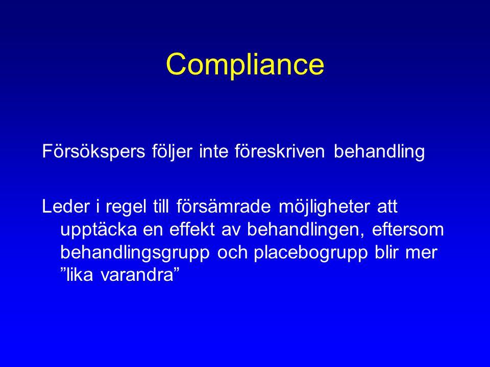 Compliance Försökspers följer inte föreskriven behandling Leder i regel till försämrade möjligheter att upptäcka en effekt av behandlingen, eftersom behandlingsgrupp och placebogrupp blir mer lika varandra