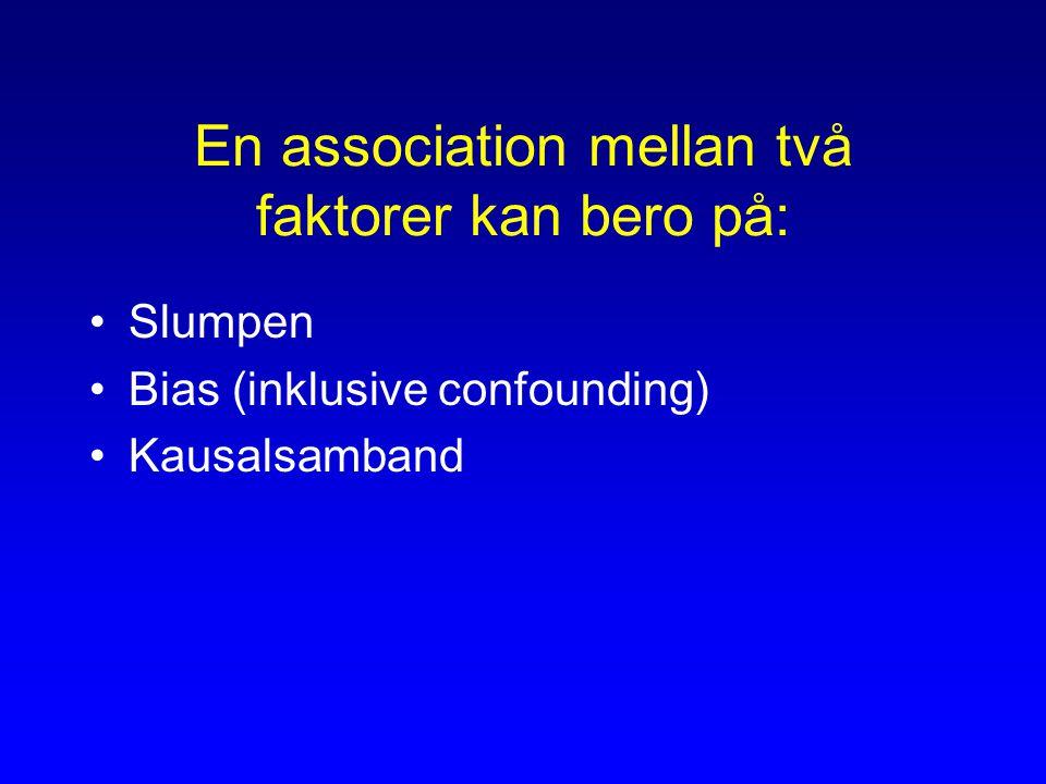 En association mellan två faktorer kan bero på: Slumpen Bias (inklusive confounding) Kausalsamband