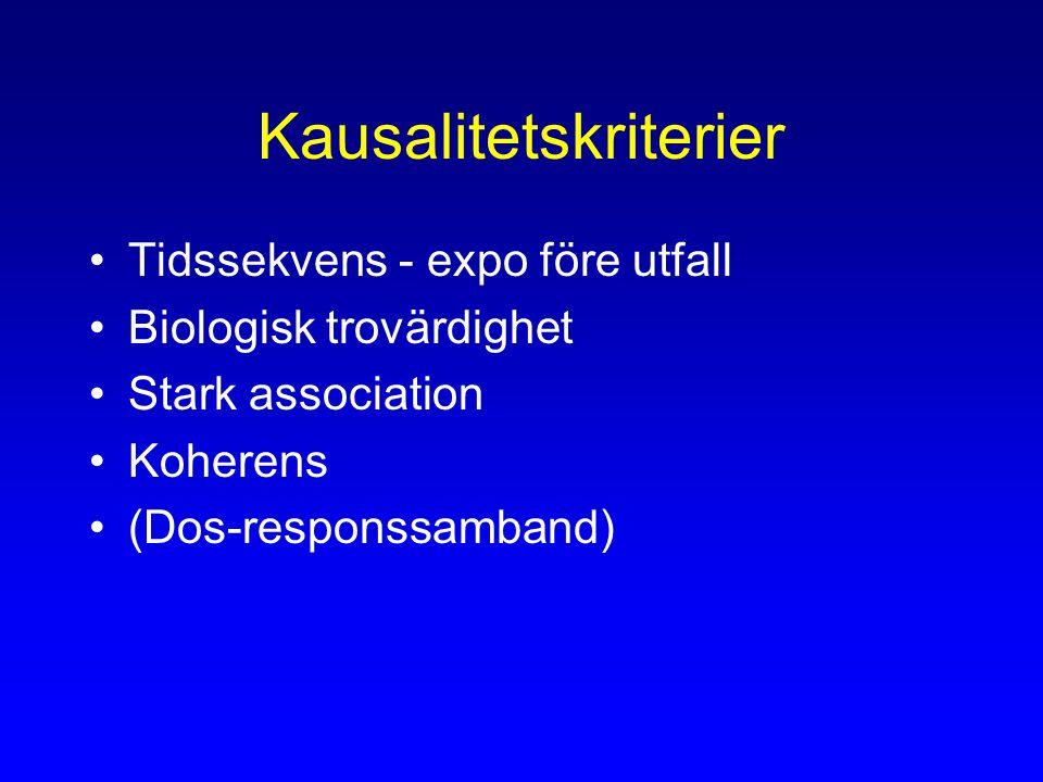 Kausalitetskriterier Tidssekvens - expo före utfall Biologisk trovärdighet Stark association Koherens (Dos-responssamband)