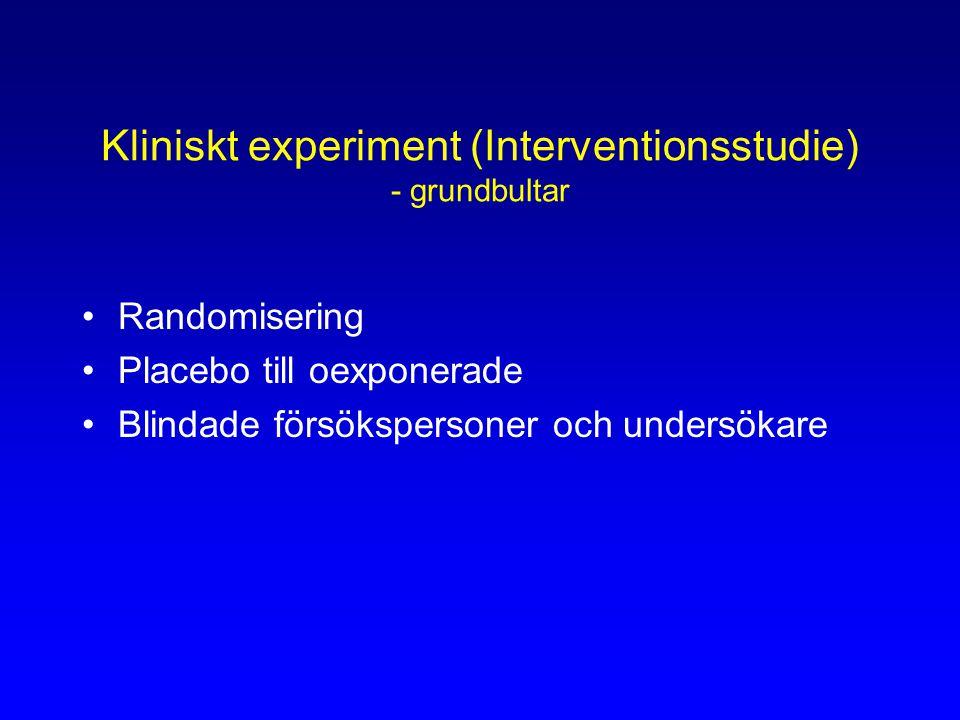 Kliniskt experiment (Interventionsstudie) - grundbultar Randomisering Placebo till oexponerade Blindade försökspersoner och undersökare