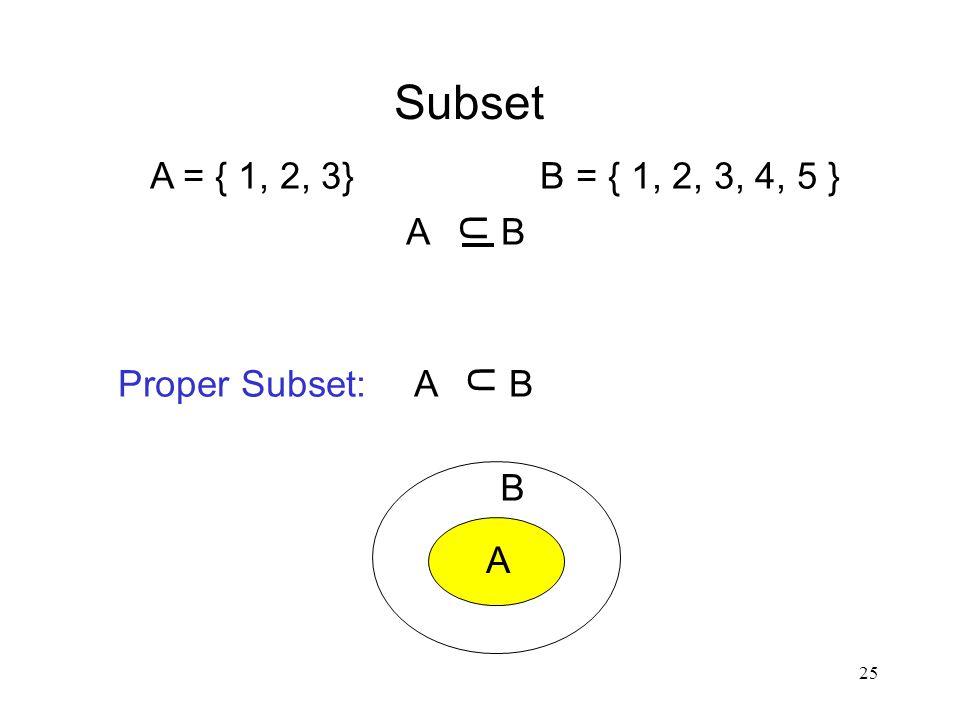 25 Subset A = { 1, 2, 3} B = { 1, 2, 3, 4, 5 } A B U Proper Subset:A B U A B