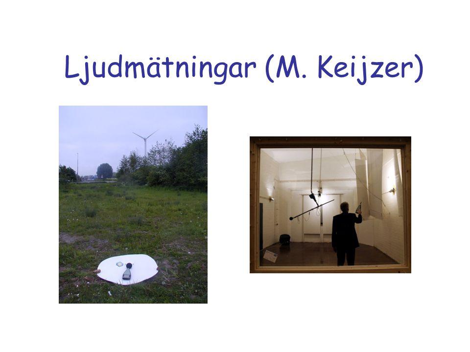 Ljudmätningar (M. Keijzer)