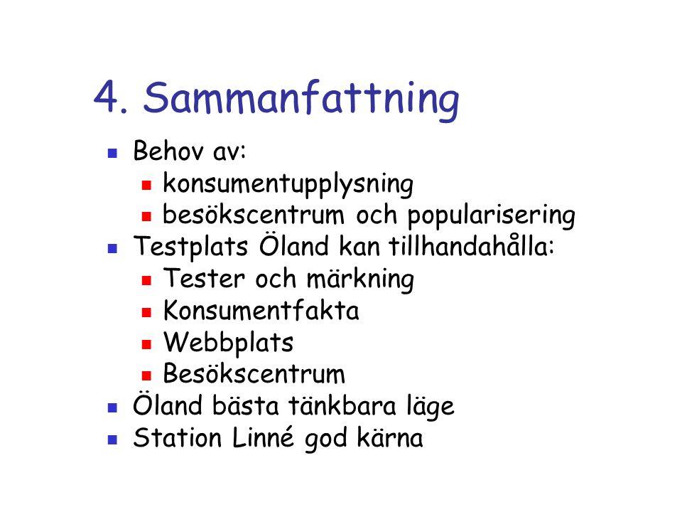 4. Sammanfattning Behov av: konsumentupplysning besökscentrum och popularisering Testplats Öland kan tillhandahålla: Tester och märkning Konsumentfakt