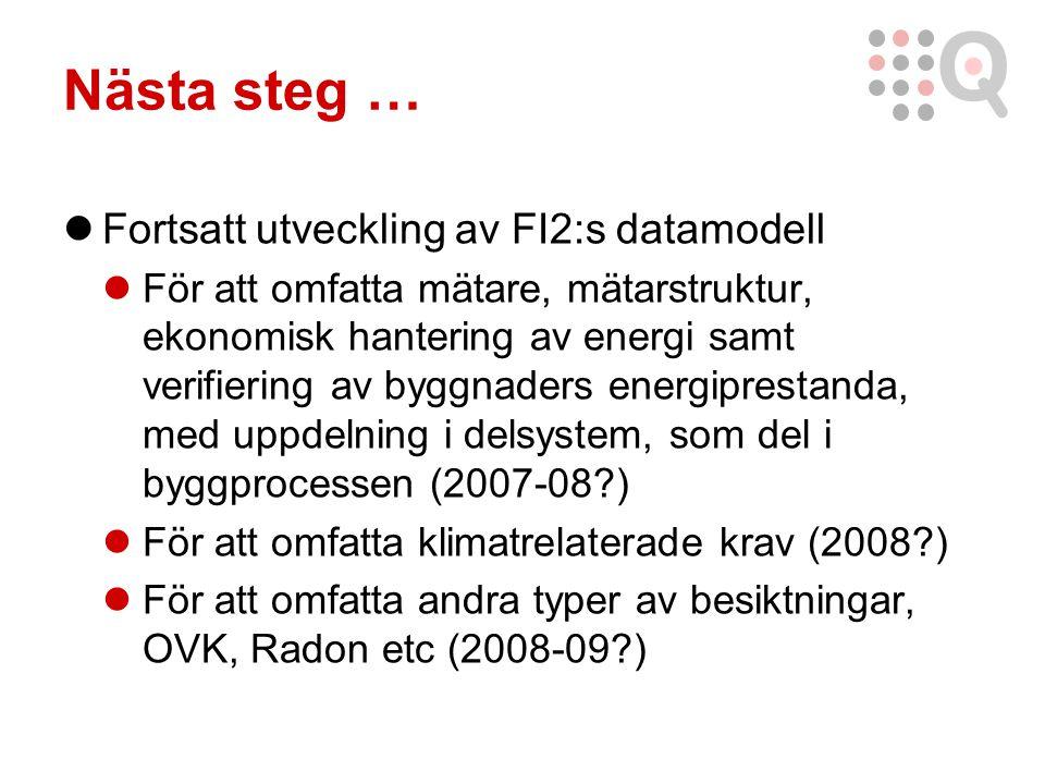 Nästa steg … Fortsatt utveckling av FI2:s datamodell För att omfatta mätare, mätarstruktur, ekonomisk hantering av energi samt verifiering av byggnaders energiprestanda, med uppdelning i delsystem, som del i byggprocessen (2007-08 ) För att omfatta klimatrelaterade krav (2008 ) För att omfatta andra typer av besiktningar, OVK, Radon etc (2008-09 )