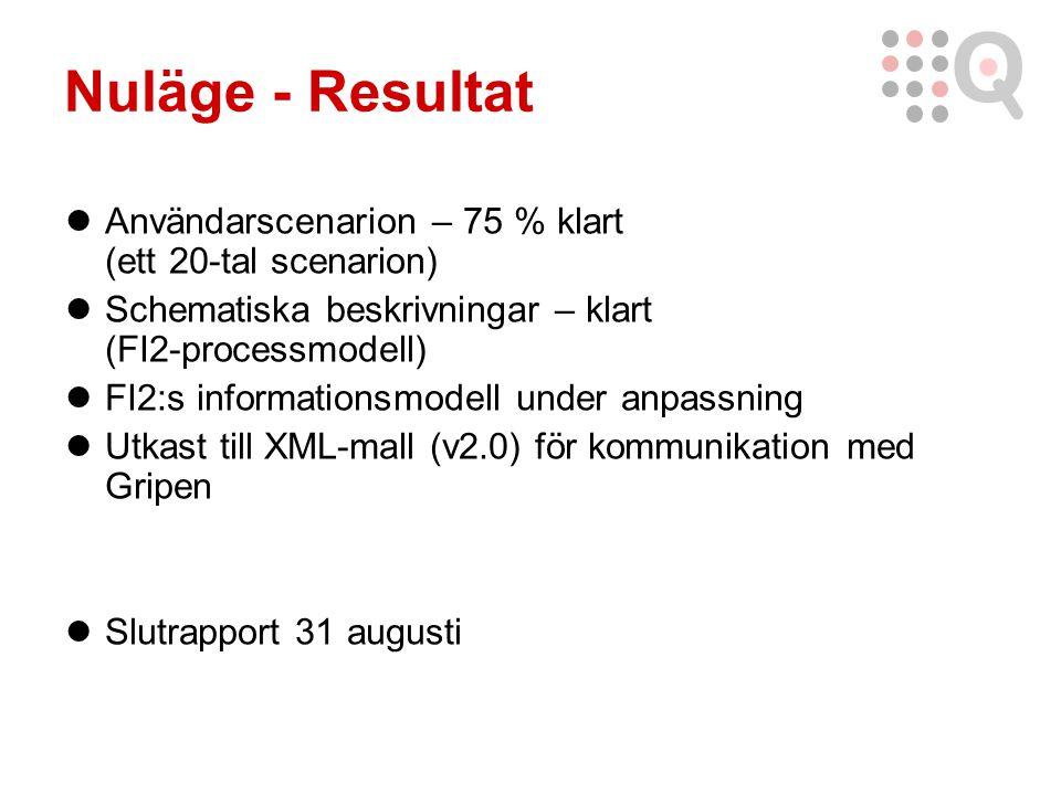 Nuläge - Resultat Användarscenarion – 75 % klart (ett 20-tal scenarion) Schematiska beskrivningar – klart (FI2-processmodell) FI2:s informationsmodell under anpassning Utkast till XML-mall (v2.0) för kommunikation med Gripen Slutrapport 31 augusti