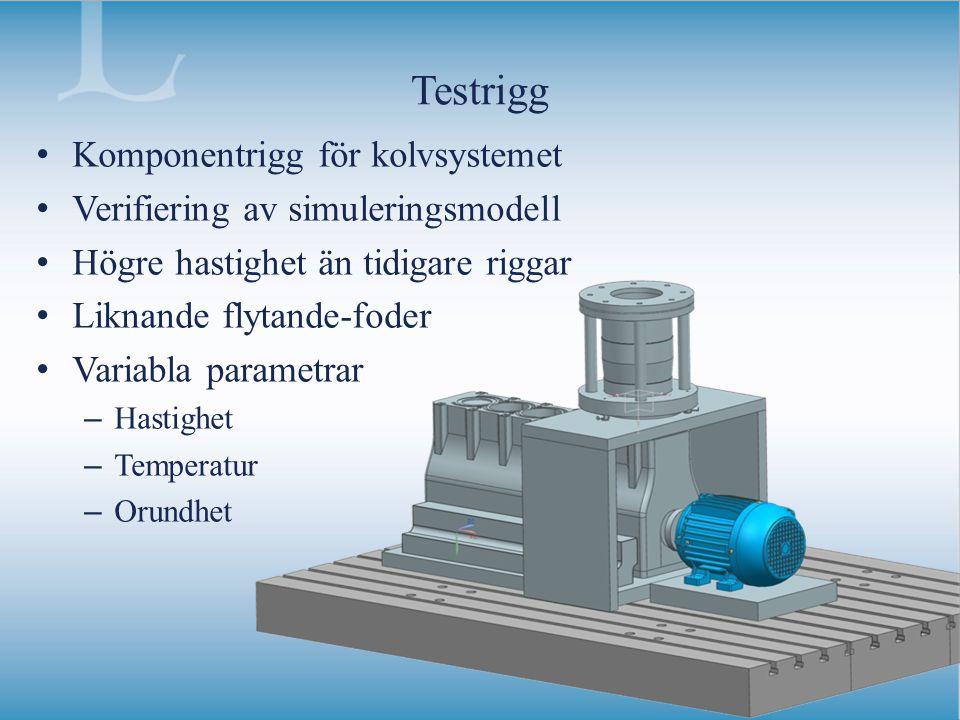 Testrigg Komponentrigg för kolvsystemet Verifiering av simuleringsmodell Högre hastighet än tidigare riggar Liknande flytande-foder Variabla parametra
