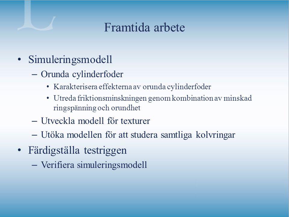 Framtida arbete Simuleringsmodell –Orunda cylinderfoder Karakterisera effekterna av orunda cylinderfoder Utreda friktionsminskningen genom kombination