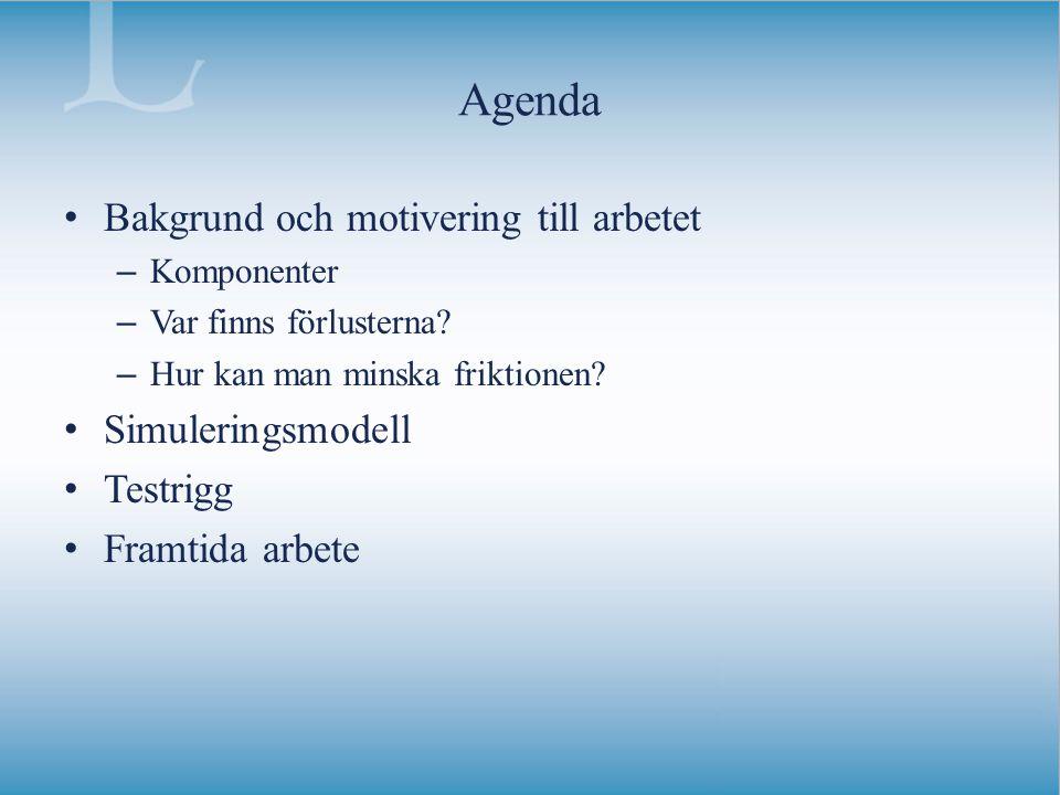 Agenda Bakgrund och motivering till arbetet –Komponenter –Var finns förlusterna? –Hur kan man minska friktionen? Simuleringsmodell Testrigg Framtida a