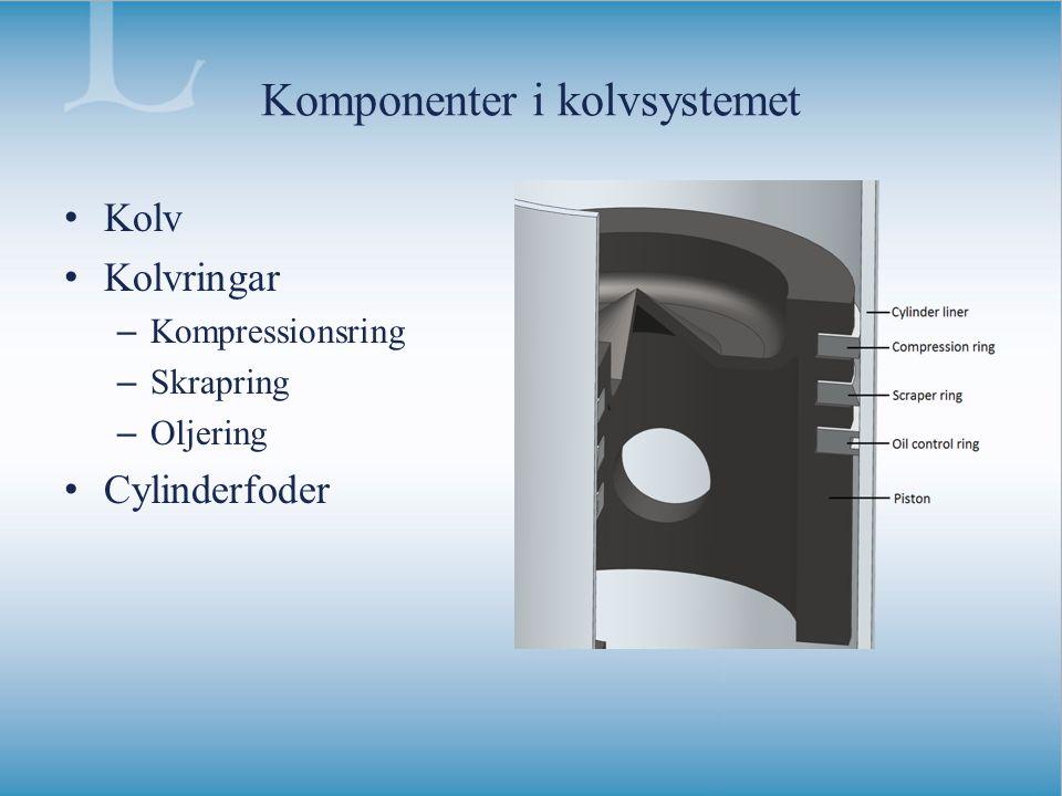 Komponenter i kolvsystemet Kolv Kolvringar –Kompressionsring –Skrapring –Oljering Cylinderfoder