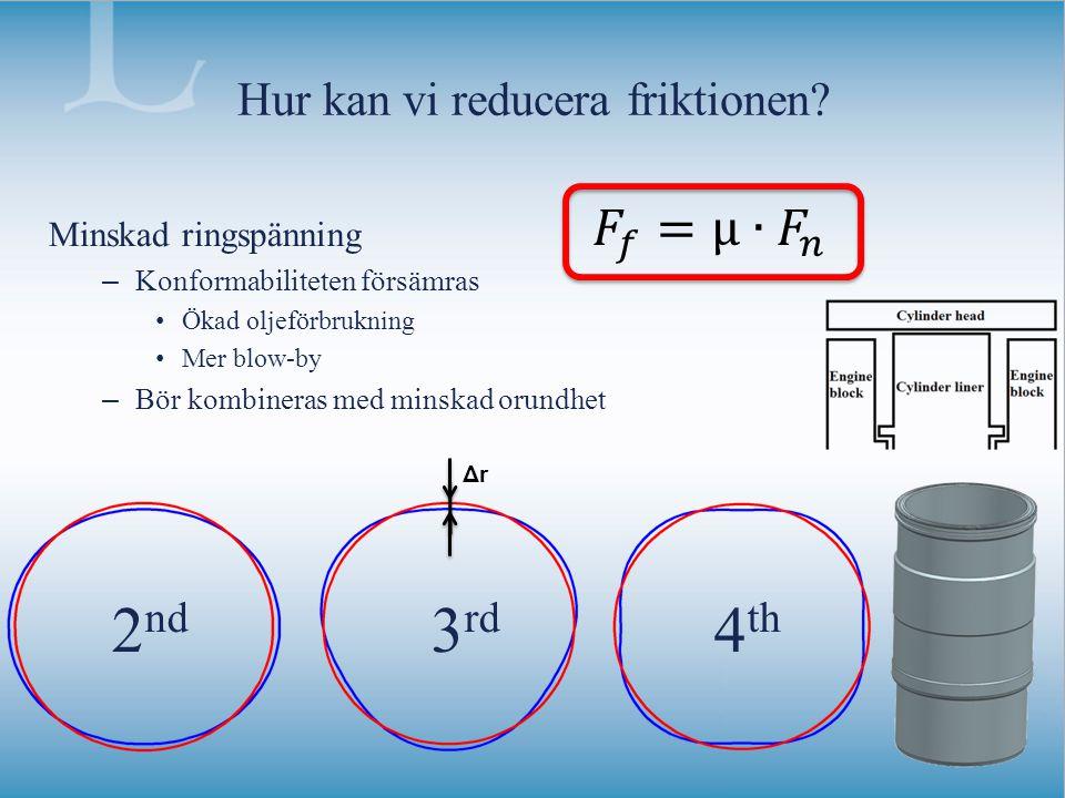 Simuleringsmodell FEM Oljering –Ingen rotation Reynolds ekvation –Fullt flödad ring Luleå blandfilmsmörjningsmodell –Kontaktmodell –Flödesfaktorer för hydrodynamik Elastisk deformation