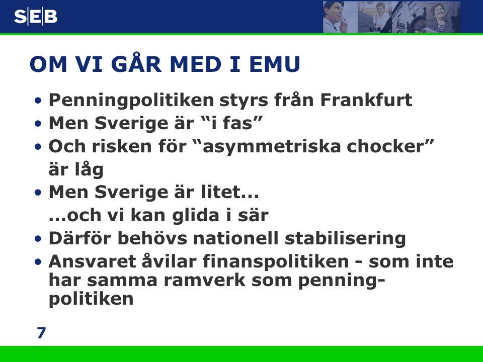 7 OM VI GÅR MED I EMU Penningpolitiken styrs från Frankfurt Men Sverige är i fas Och risken för asymmetriska chocker är låg Men Sverige är litet...