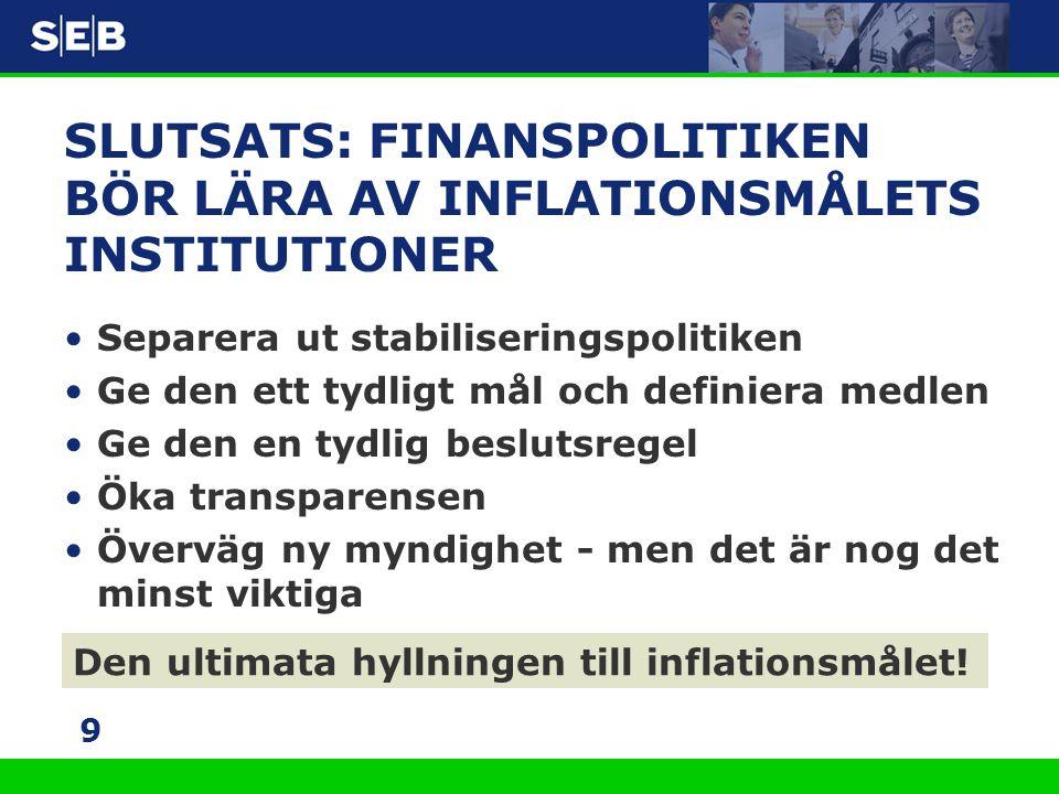 9 SLUTSATS: FINANSPOLITIKEN BÖR LÄRA AV INFLATIONSMÅLETS INSTITUTIONER Separera ut stabiliseringspolitiken Ge den ett tydligt mål och definiera medlen Ge den en tydlig beslutsregel Öka transparensen Överväg ny myndighet - men det är nog det minst viktiga Den ultimata hyllningen till inflationsmålet!