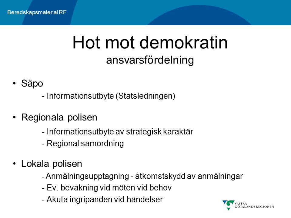 Beredskapsmaterial RF Säpo - Informationsutbyte (Statsledningen) Regionala polisen - Informationsutbyte av strategisk karaktär - Regional samordning L