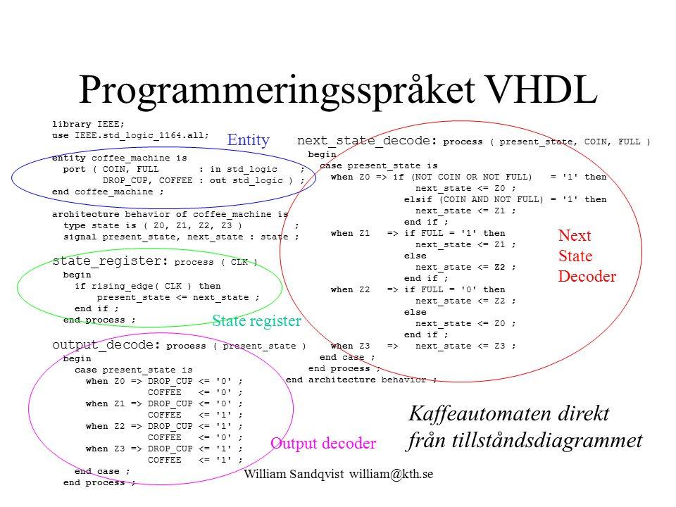 William Sandqvist william@kth.se Programmeringsspråket VHDL next_state_decode: process ( present_state, COIN, FULL ) begin case present_state is when