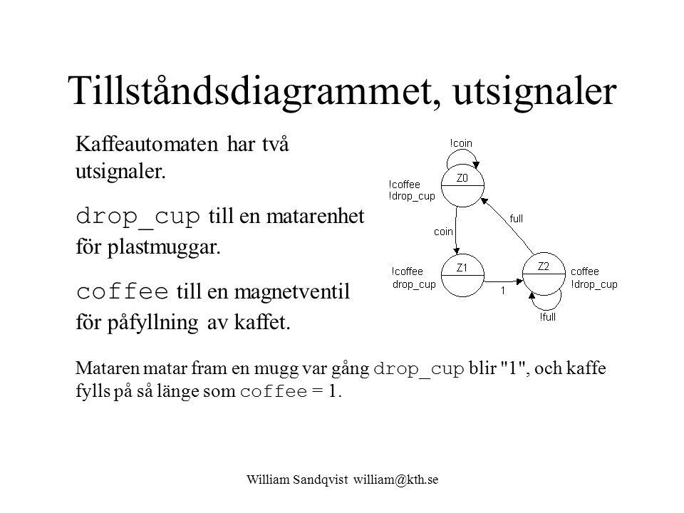 William Sandqvist william@kth.se Tillståndsdiagrammet, utsignaler Kaffeautomaten har två utsignaler. drop_cup till en matarenhet för plastmuggar. coff