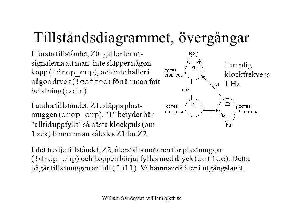William Sandqvist william@kth.se Tillståndsdiagrammet, övergångar I första tillståndet, Z0, gäller för ut- signalerna att man inte släpper någon kopp