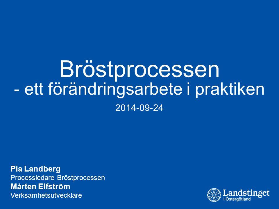 Bröstprocessen - ett förändringsarbete i praktiken 2014-09-24 Pia Landberg Processledare Bröstprocessen Mårten Elfström Verksamhetsutvecklare