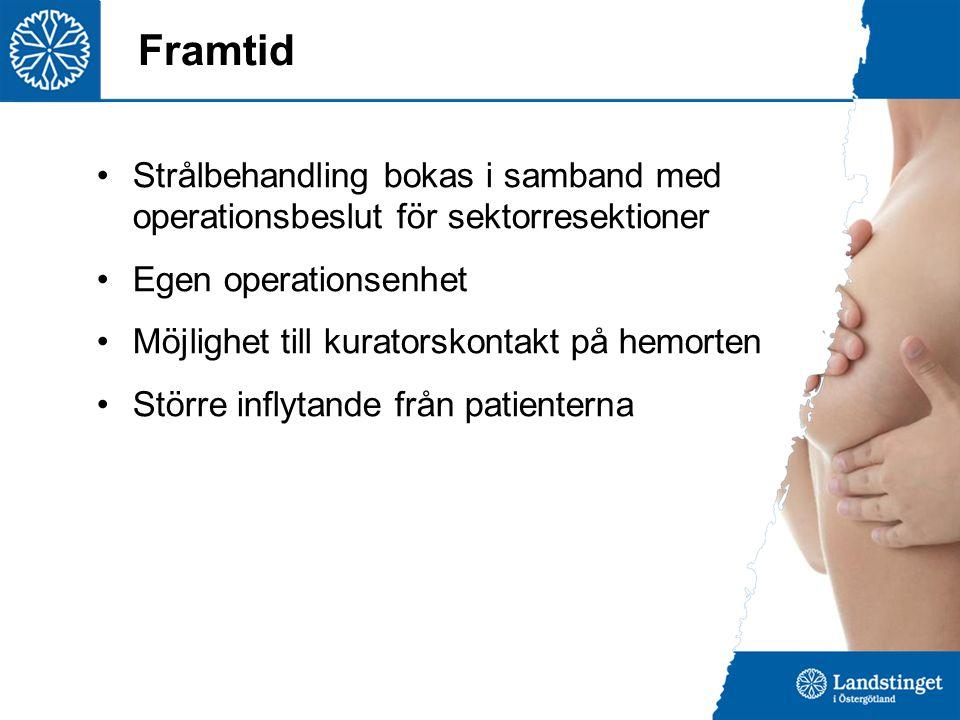 Framtid Strålbehandling bokas i samband med operationsbeslut för sektorresektioner Egen operationsenhet Möjlighet till kuratorskontakt på hemorten Stö