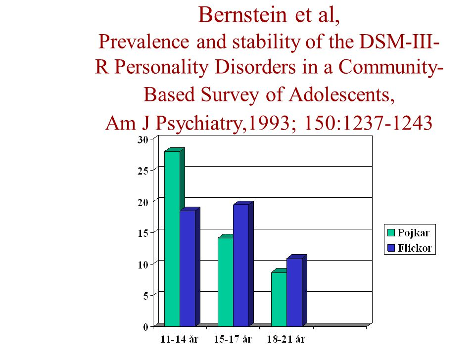 Bernstein et al, Prevalence and stability of the DSM-III- R Personality Disorders in a Community- Based Survey of Adolescents, Am J Psychiatry,1993; 150:1237-1243