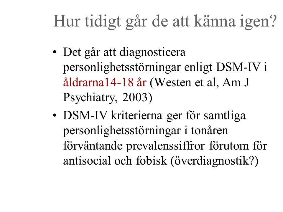 Hur tidigt går de att känna igen? Det går att diagnosticera personlighetsstörningar enligt DSM-IV i åldrarna14-18 år (Westen et al, Am J Psychiatry, 2