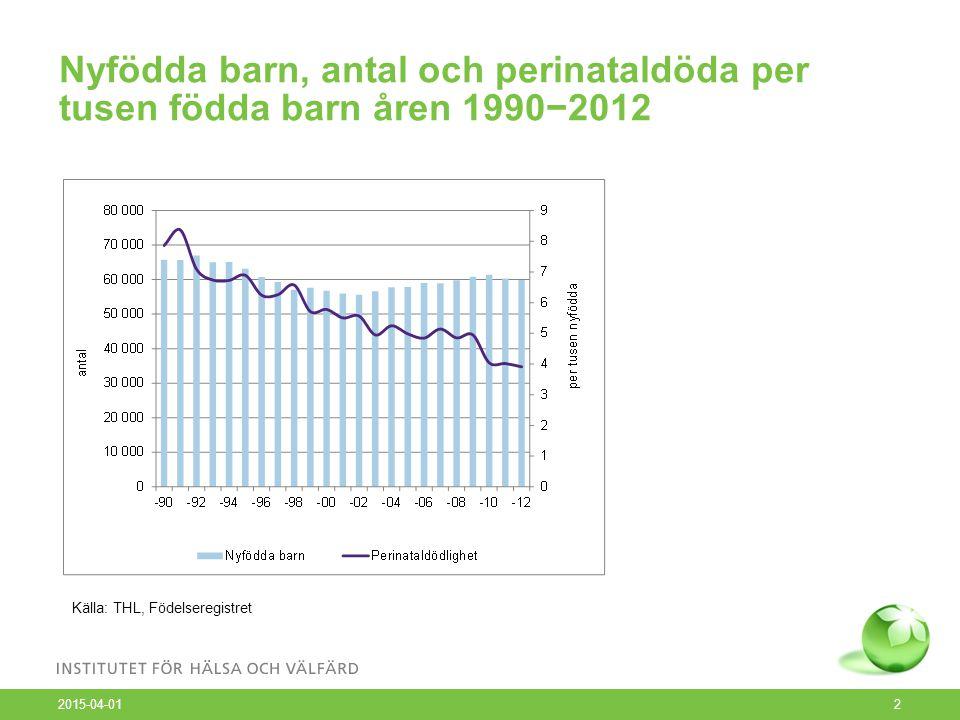 Medeltalet av samtliga nyföddas födelsevikt (g) samt andelen nyfödda som vägde ≥ 4 000 g och ≥ 4 500 g (%) åren 1990-2012 2015-04-01 3 Källa: THL, Födelseregistret