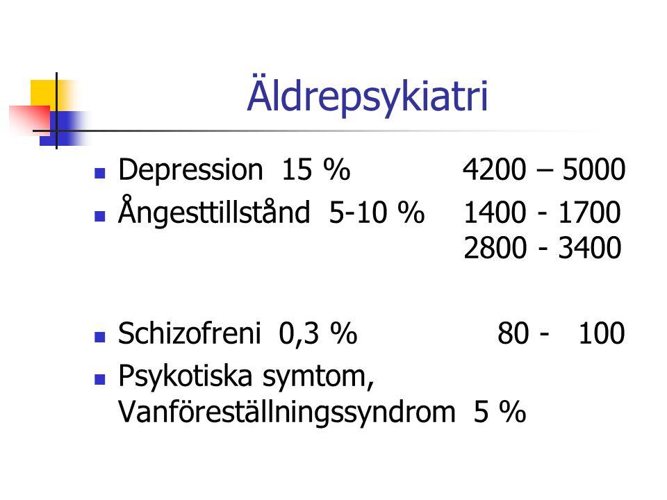 Äldrepsykiatri Depression 15 % 4200 – 5000 Ångesttillstånd 5-10 % 1400 - 1700 2800 - 3400 Schizofreni 0,3 % 80 - 100 Psykotiska symtom, Vanföreställni
