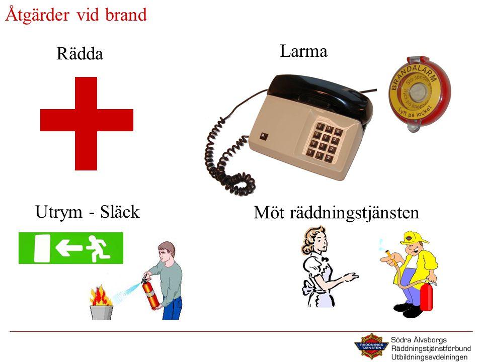 Åtgärder vid brand Larma Rädda Möt räddningstjänsten Utrym - Släck