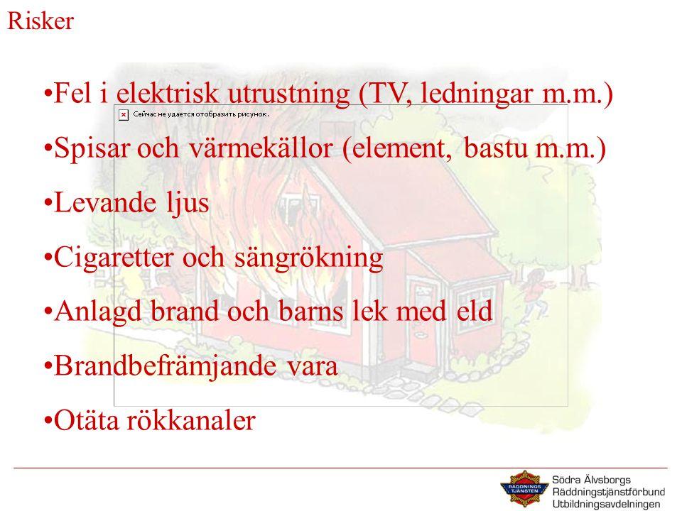 Risker Fel i elektrisk utrustning (TV, ledningar m.m.) Spisar och värmekällor (element, bastu m.m.) Levande ljus Cigaretter och sängrökning Anlagd bra