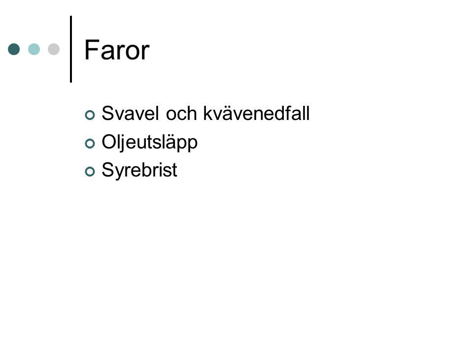 Faror Svavel och kvävenedfall Oljeutsläpp Syrebrist
