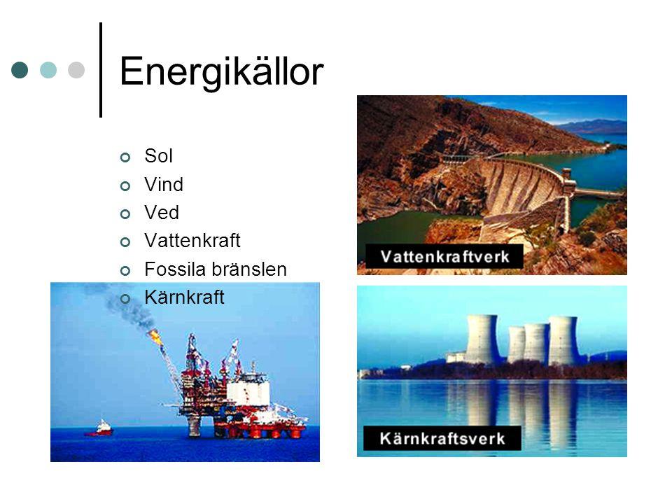 Energikällor Sol Vind Ved Vattenkraft Fossila bränslen Kärnkraft