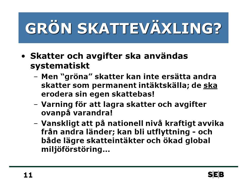 11 GRÖN SKATTEVÄXLING.
