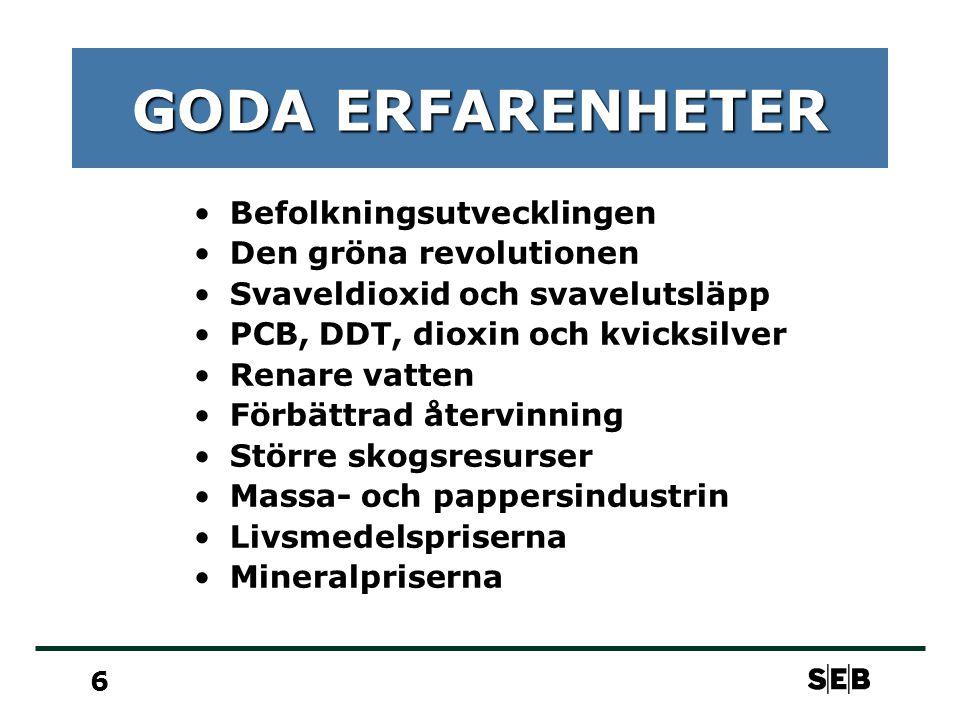 6 GODA ERFARENHETER Befolkningsutvecklingen Den gröna revolutionen Svaveldioxid och svavelutsläpp PCB, DDT, dioxin och kvicksilver Renare vatten Förbättrad återvinning Större skogsresurser Massa- och pappersindustrin Livsmedelspriserna Mineralpriserna