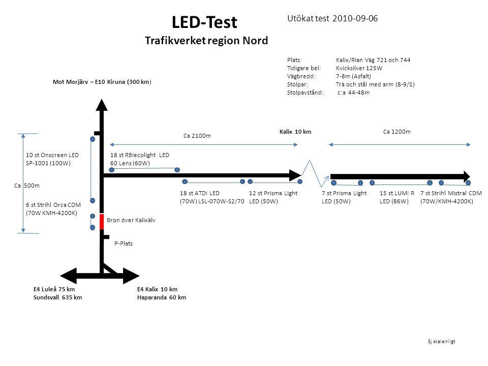 Ej skalenligt LED-Test Trafikverket region Nord Utökat test 2010-09-06 Mot Morjärv – E10 Kiruna (300 km) E4 Kalix 10 km Haparanda 60 km E4 Luleå 75 km Sundsvall 635 km 10 st Onscreen LED SP-1001 (100W) 6 st Strihl Orca CDM (70W KMH-4200K) Ca 500m Bron över Kalixälv P-Plats Plats:Kalix/Rian Väg 721 och 744 Tidigare bel: Kvicksilver 125W Vägbredd: 7-8m (Asfalt) Stolpar: Trä och stål med arm (8-9/1) Stolpavstånd: c:a 44-48m Ca 2100m 18 st RBIecolight LED 60 Lens (60W) 18 st ATDI LED (70W) LSL-070W-S2/70 12 st Prisma Light LED (50W) Kalix 10 km 7 st Prisma Light LED (50W) 15 st LUMI R LED (86W) 7 st Strihl Mistral CDM (70W/KMH-4200K) Ca 1200m