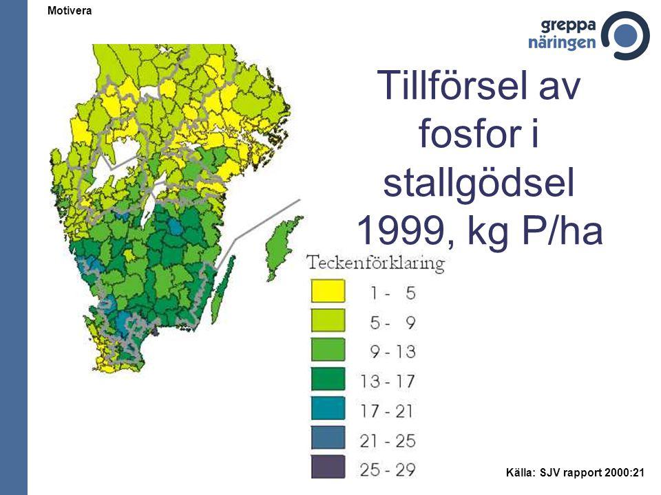 Tillförsel och effektivitet av fosfor i jordbruket Ämnet Fosfor Källa: Miljöstatistiken, SCB Tillförsel: 16 kg/ha Bortförsel: 4 kg/ha Effektivitet: 23 % Tillförsel: 18 kg/ha Bortförsel: 6 kg/ha Effektivitet: 34 % Tillförsel: 13 kg/ha Bortförsel: 6 kg/ha Effektivitet: 48 % Tillförsel: 11 kg/ha Bortförsel: 7 kg/ha Effektivitet: 63 %