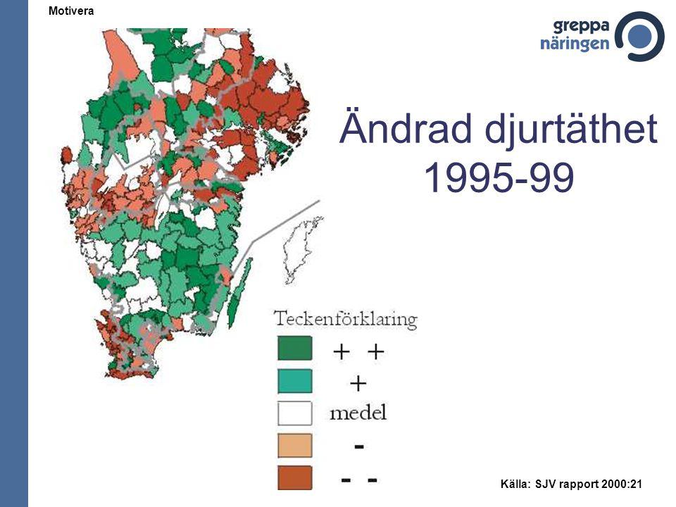 Källa: SJV rapport 2000:21 Motivera Ändrad djurtäthet 1995-99