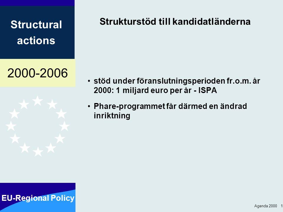 2000-2006 EU-Regional Policy Structural actions Agenda 2000 1 Strukturstöd till kandidatländerna stöd under föranslutningsperioden fr.o.m. år 2000: 1