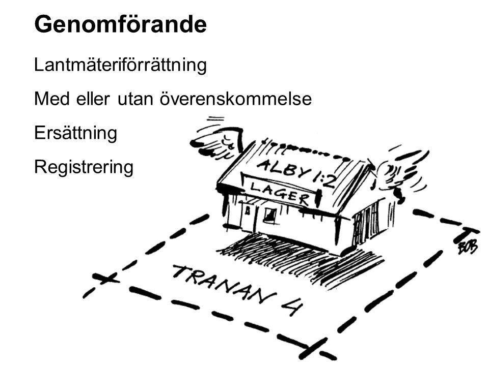 Genomförande Lantmäteriförrättning Med eller utan överenskommelse Ersättning Registrering