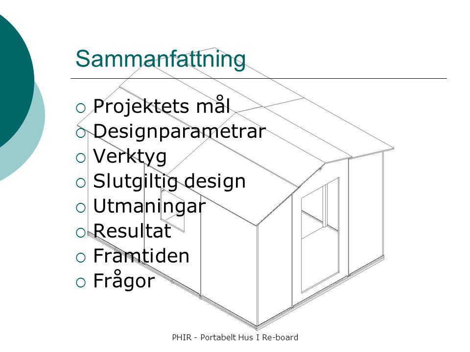 PHIR - Portabelt Hus I Re-board Sammanfattning  Projektets mål  Designparametrar  Verktyg  Slutgiltig design  Utmaningar  Resultat  Framtiden 