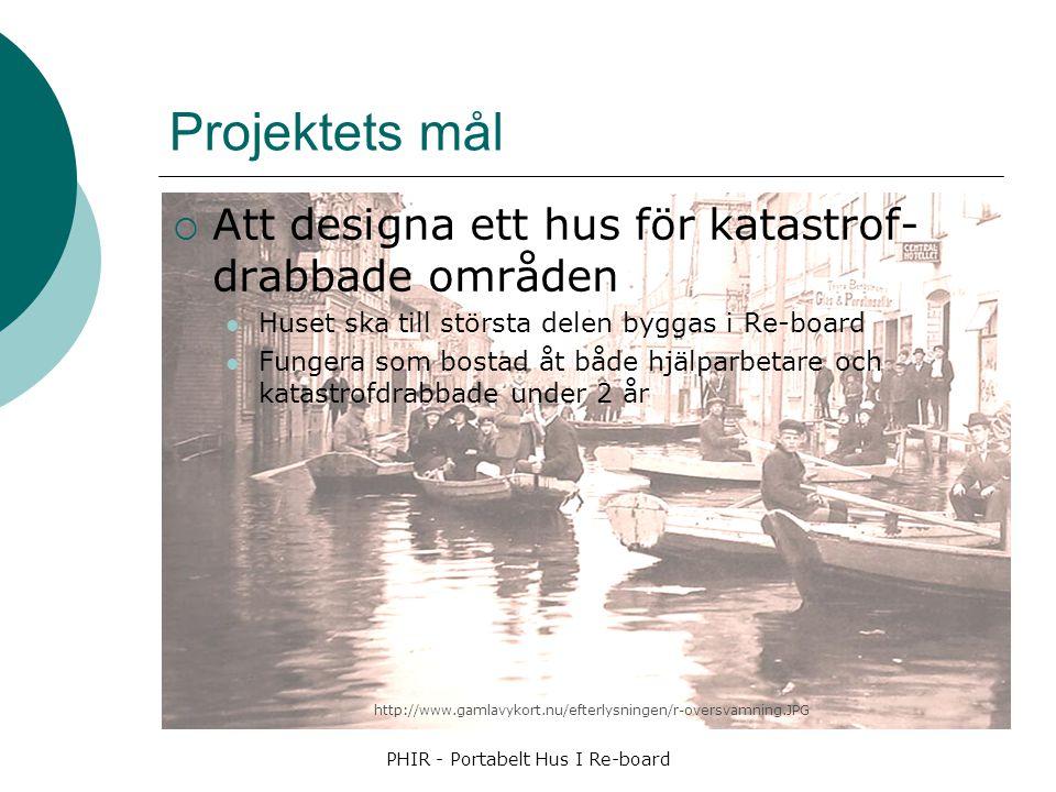 PHIR - Portabelt Hus I Re-board Projektets mål  Att designa ett hus för katastrof- drabbade områden Huset ska till största delen byggas i Re-board Fu