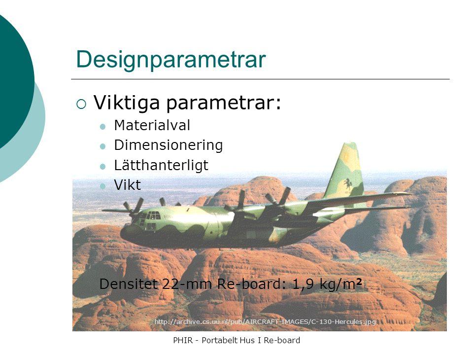 PHIR - Portabelt Hus I Re-board Designparametrar  Viktiga parametrar: Materialval Dimensionering Lätthanterligt Vikt Densitet 22-mm Re-board: 1,9 kg/