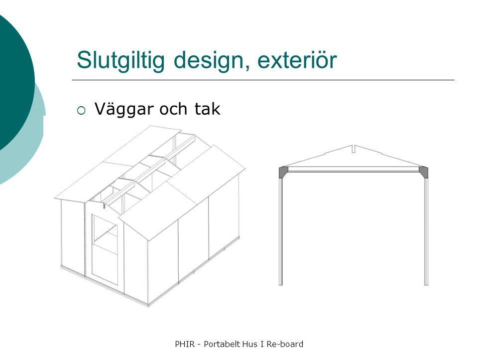 PHIR - Portabelt Hus I Re-board Slutgiltig design, exteriör  Golv  Förankring www.amazon.com