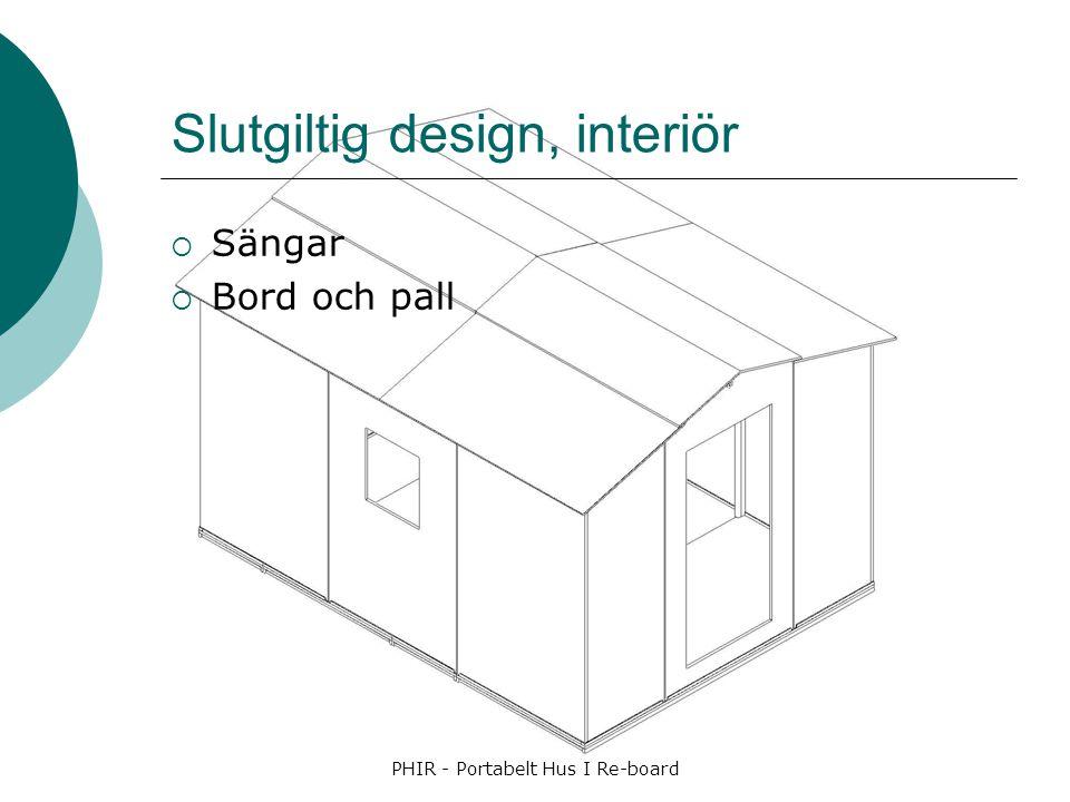 PHIR - Portabelt Hus I Re-board Utmaningar i projektet  Förändringar av förutsättningarna  Komplext material