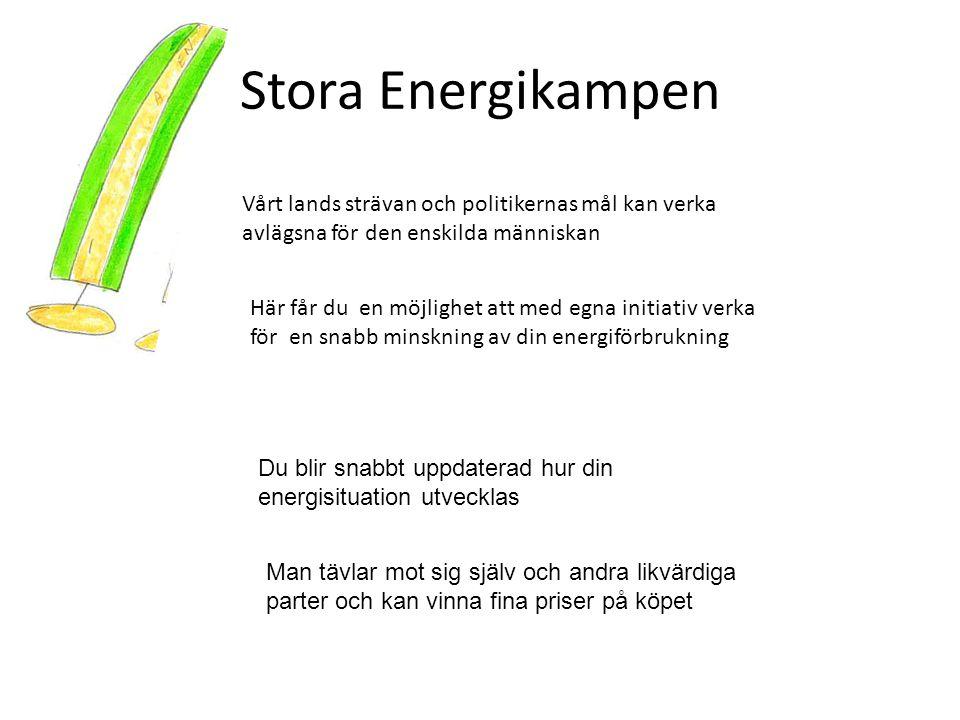 Stora Energikampen Här får du en möjlighet att med egna initiativ verka för en snabb minskning av din energiförbrukning Vårt lands strävan och politikernas mål kan verka avlägsna för den enskilda människan Du blir snabbt uppdaterad hur din energisituation utvecklas Man tävlar mot sig själv och andra likvärdiga parter och kan vinna fina priser på köpet
