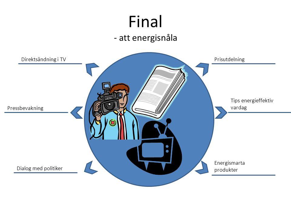Final - att energisnåla Dialog med politiker Direktsändning i TV Pressbevakning Prisutdelning Tips energieffektiv vardag Energismarta produkter