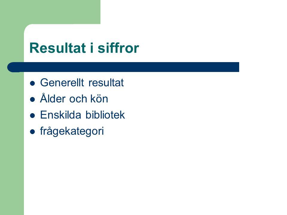 Resultat i siffror Generellt resultat Ålder och kön Enskilda bibliotek frågekategori