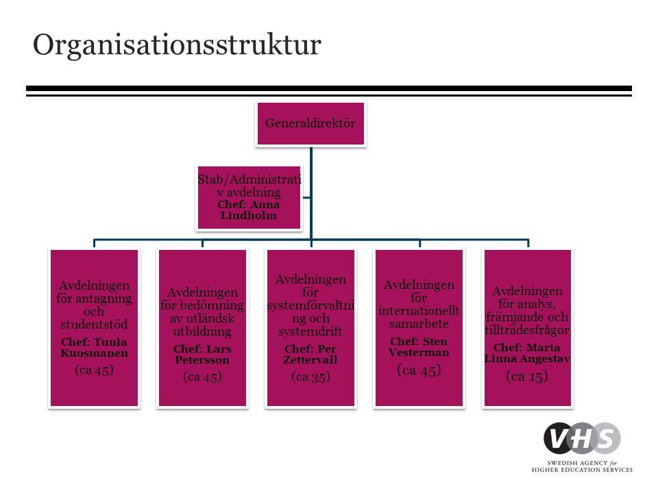 Organisationsstruktur Generaldirektör Avdelningen för antagning och studentstöd Chef: Tuula Kuosmanen (ca 45) Avdelningen för bedömning av utländsk utbildning Chef: Lars Petersson (ca 45) Avdelningen för systemförvaltni ng och systemdrift Chef: Per Zettervall (ca 35) Avdelningen för internationellt samarbete Chef: Sten Vesterman (ca 45) Avdelningen för analys, främjande och tillträdesfrågor Chef: Maria Linna Angestav (ca 15) Stab/Administrati v avdelning Chef: Anna Lindholm