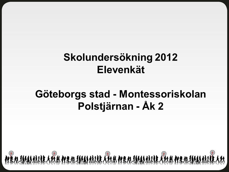 Delaktighet och inflytande Göteborgs stad - Montessoriskolan Polstjärnan - Åk 2 Antal svar: 7 av 21 elever Svarsfrekvens: 33 procent